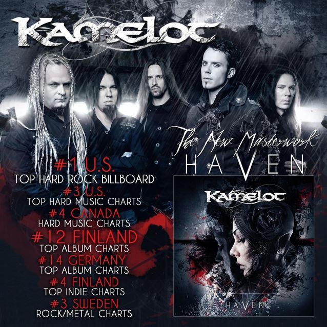 kamelothavencharts