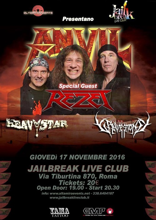 anvil-jailbreak-roma