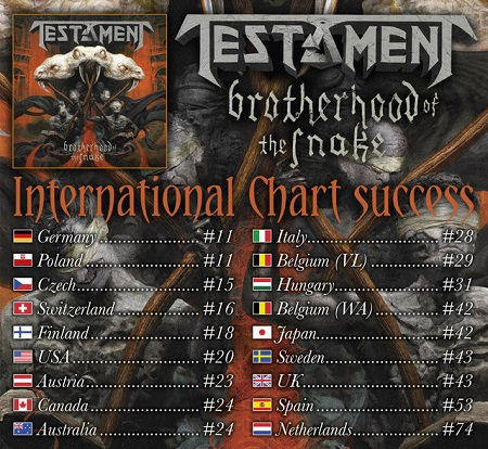 testament-brotherhood-of-the-snake-charts